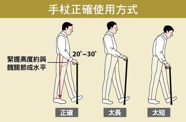 拐杖正確使用方式
